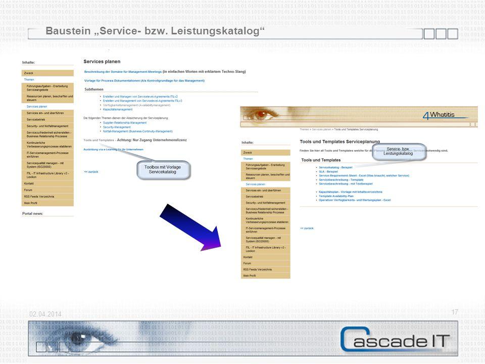 """Baustein """"Service- bzw. Leistungskatalog"""