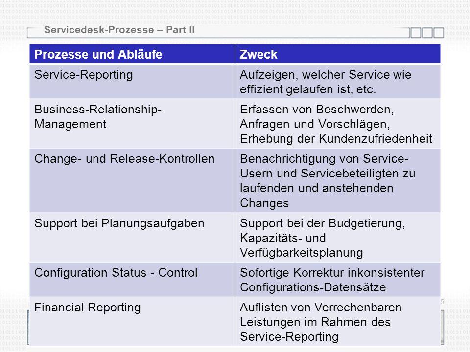 Servicedesk-Prozesse – Part II