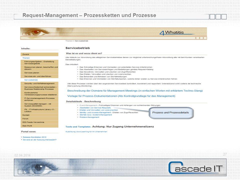 Request-Management – Prozessketten und Prozesse