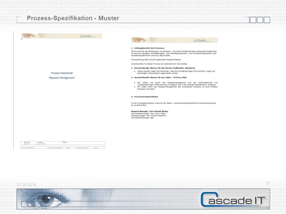 Prozess-Spezifikation - Muster