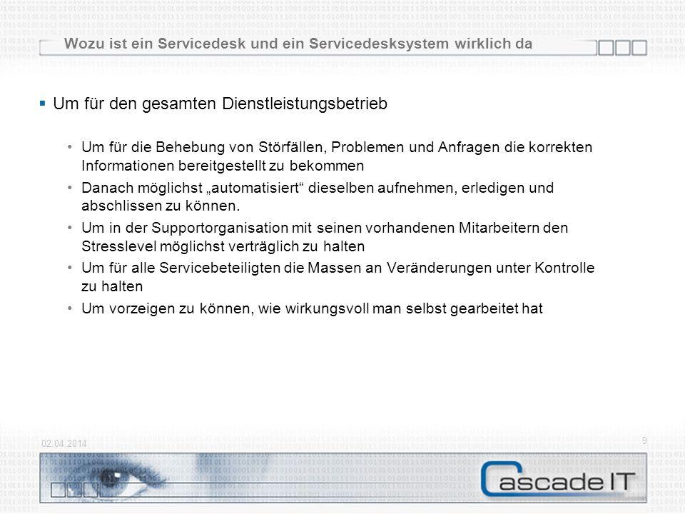 Wozu ist ein Servicedesk und ein Servicedesksystem wirklich da