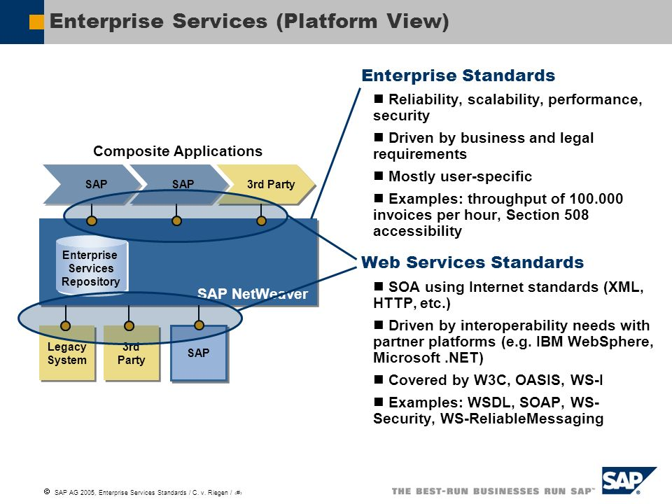 Enterprise Services (Platform View)