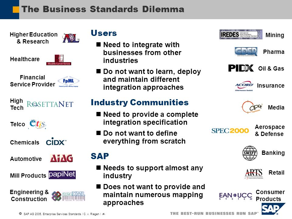 The Business Standards Dilemma