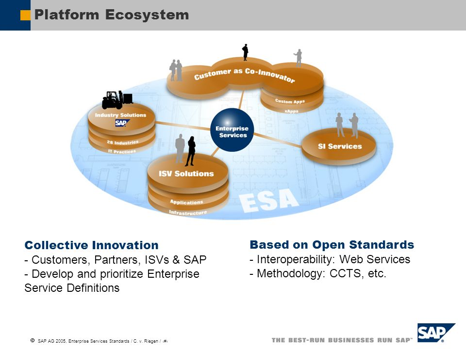 Platform Ecosystem Collective Innovation - Customers, Partners, ISVs & SAP - Develop and prioritize Enterprise Service Definitions.