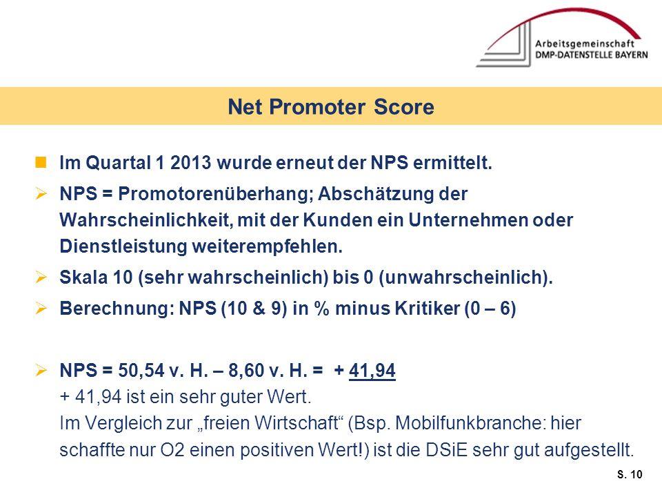 Net Promoter Score Im Quartal 1 2013 wurde erneut der NPS ermittelt.