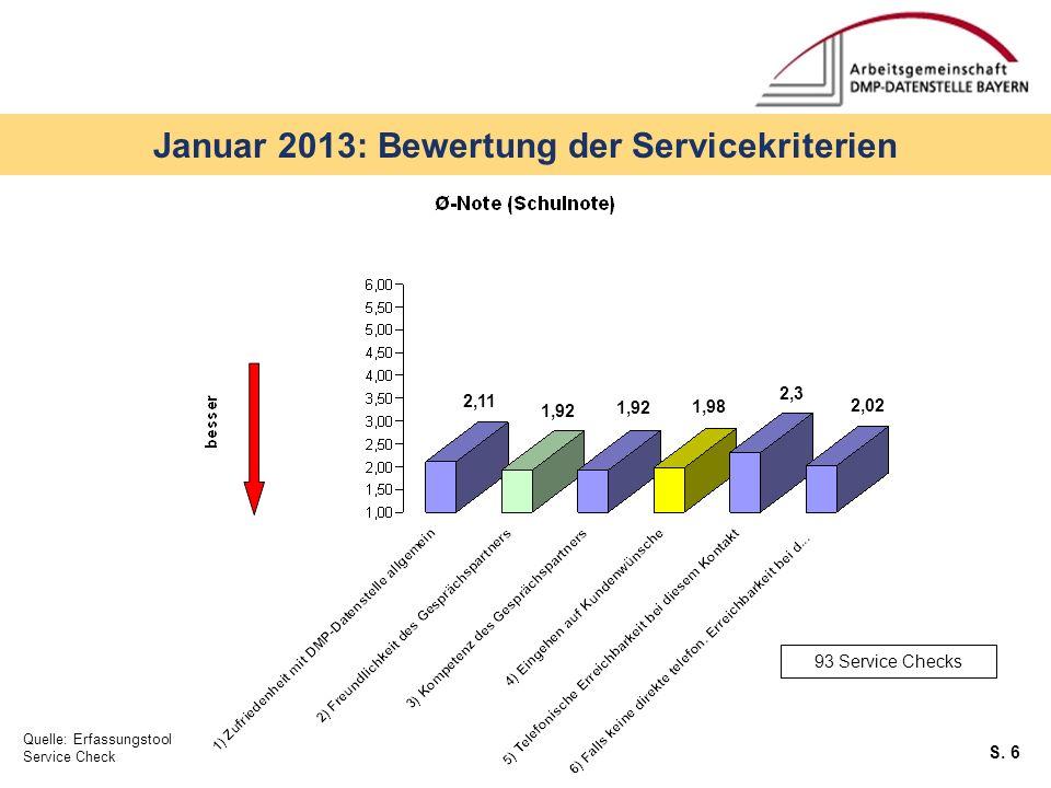 Januar 2013: Bewertung der Servicekriterien