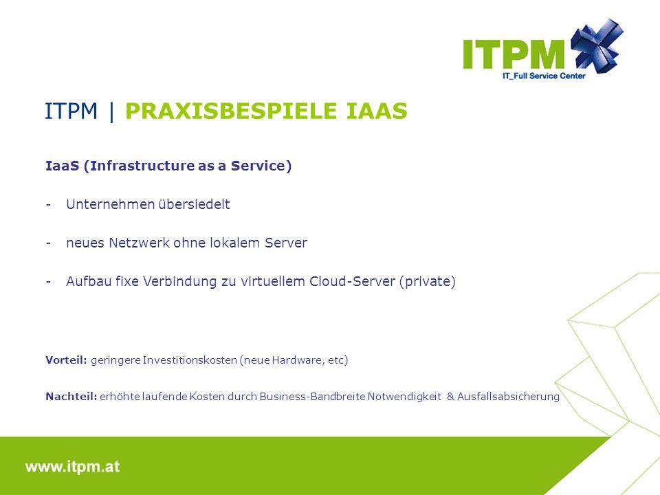 ITPM | PRAXISBESPIELE Iaas