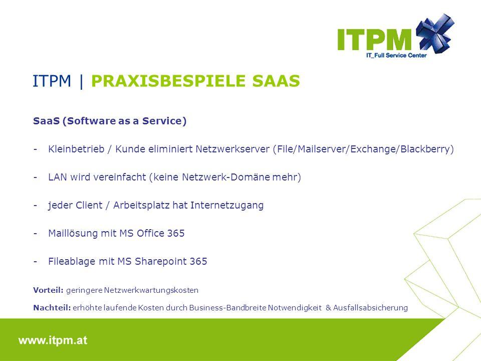 ITPM | PRAXISBESPIELE Saas