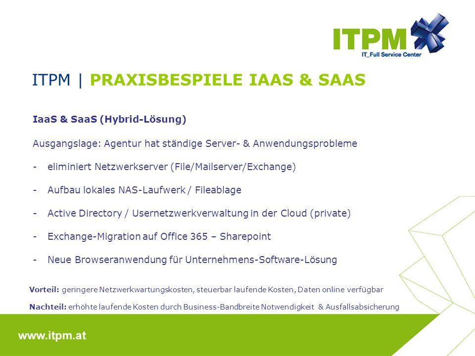ITPM | PRAXISBESPIELE IAAS & Saas