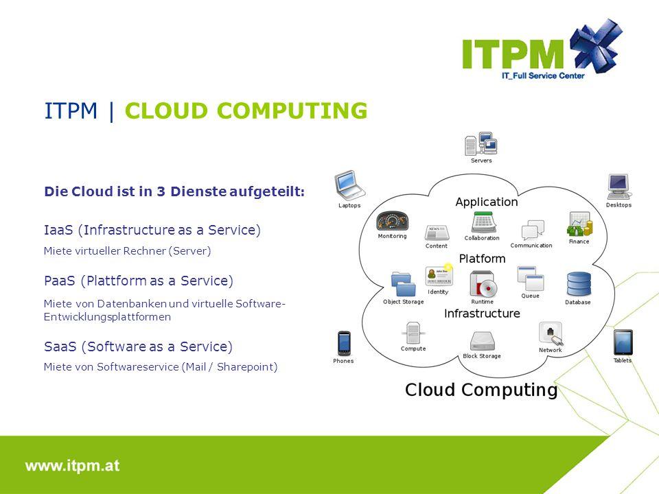 ITPM | CLOUD COMPUTING Die Cloud ist in 3 Dienste aufgeteilt: