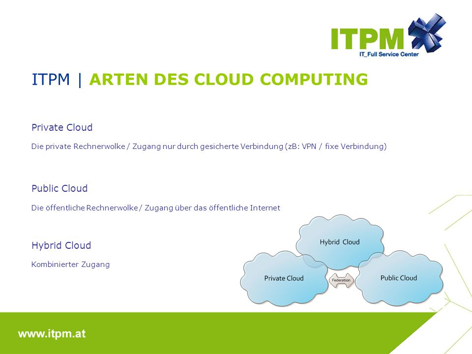 ITPM | ARTEN DES CLOUD COMPUTING