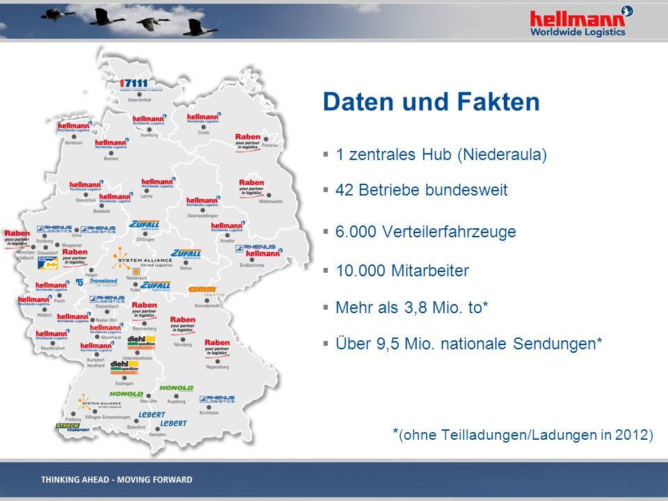Daten und Fakten 1 zentrales Hub (Niederaula) 42 Betriebe bundesweit