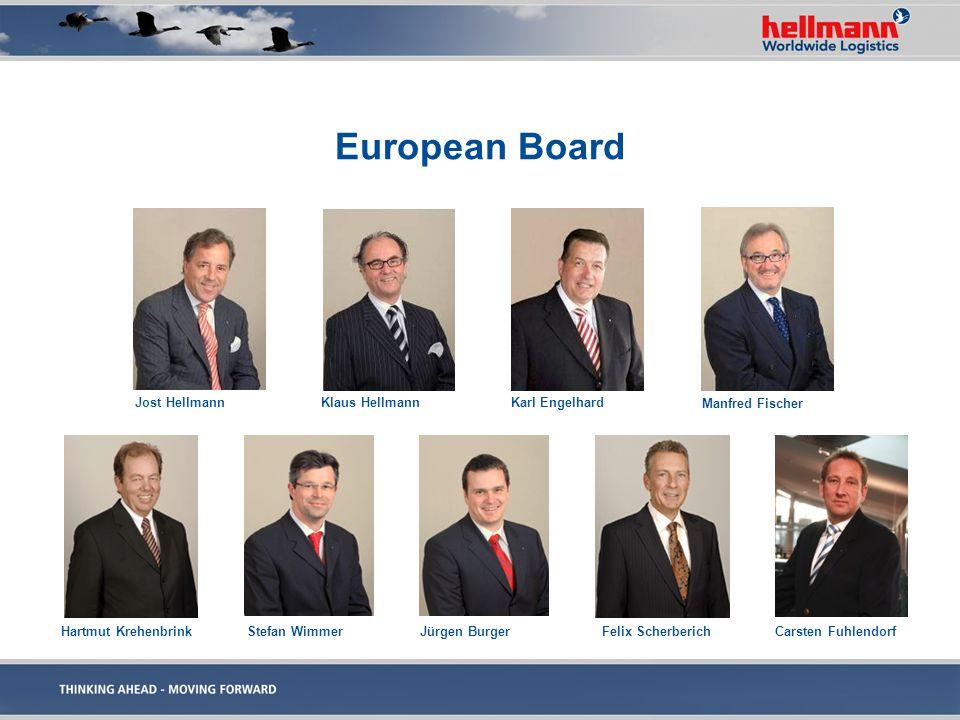 European Board Manfred Fischer Jost Hellmann Klaus Hellmann