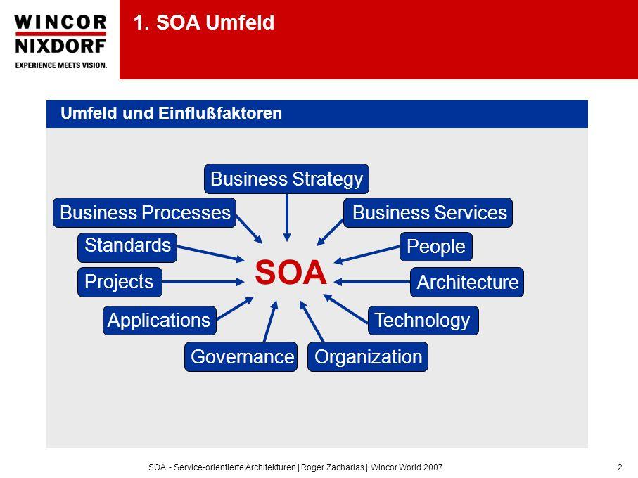 SOA 1. SOA Umfeld Business Strategy Business Processes