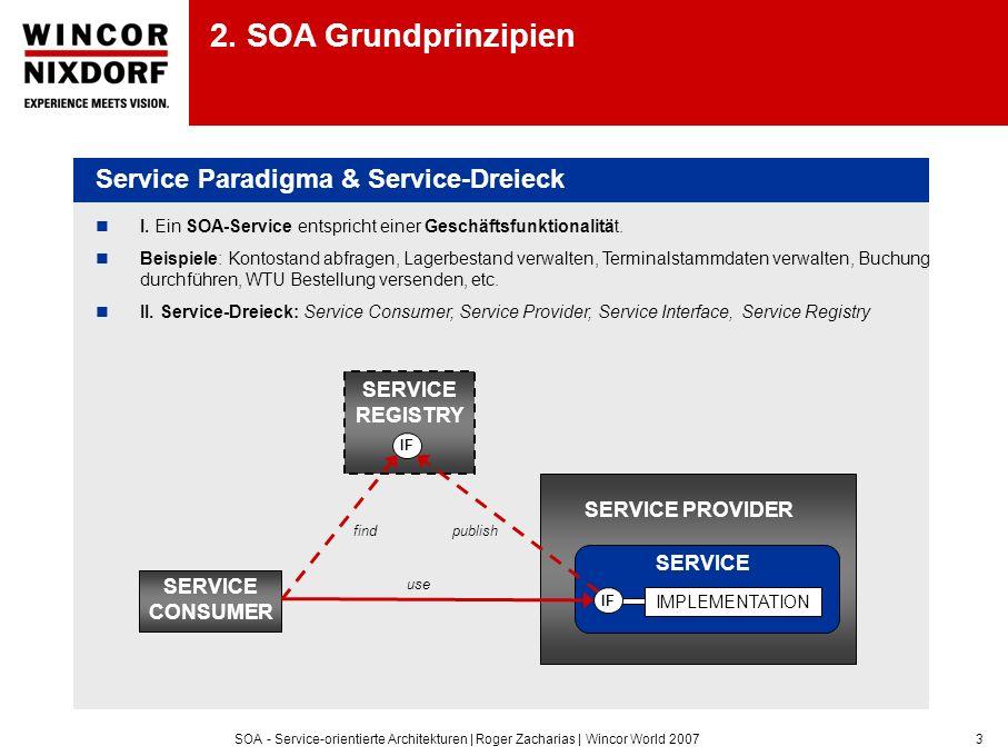 2. SOA Grundprinzipien Service Paradigma & Service-Dreieck SERVICE