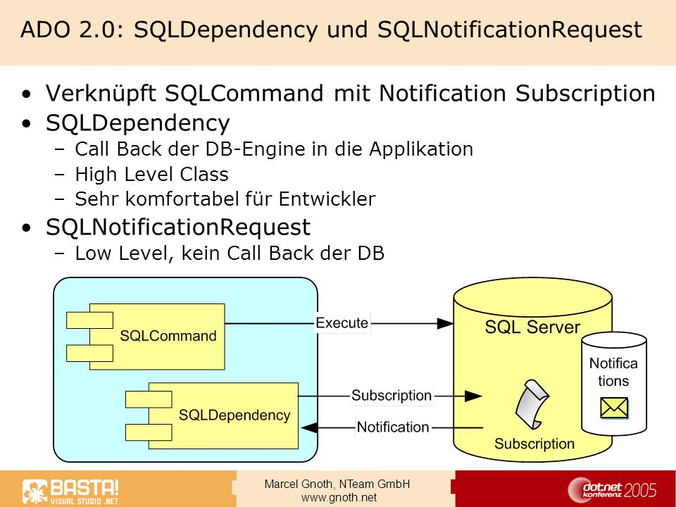 ADO 2.0: SQLDependency und SQLNotificationRequest