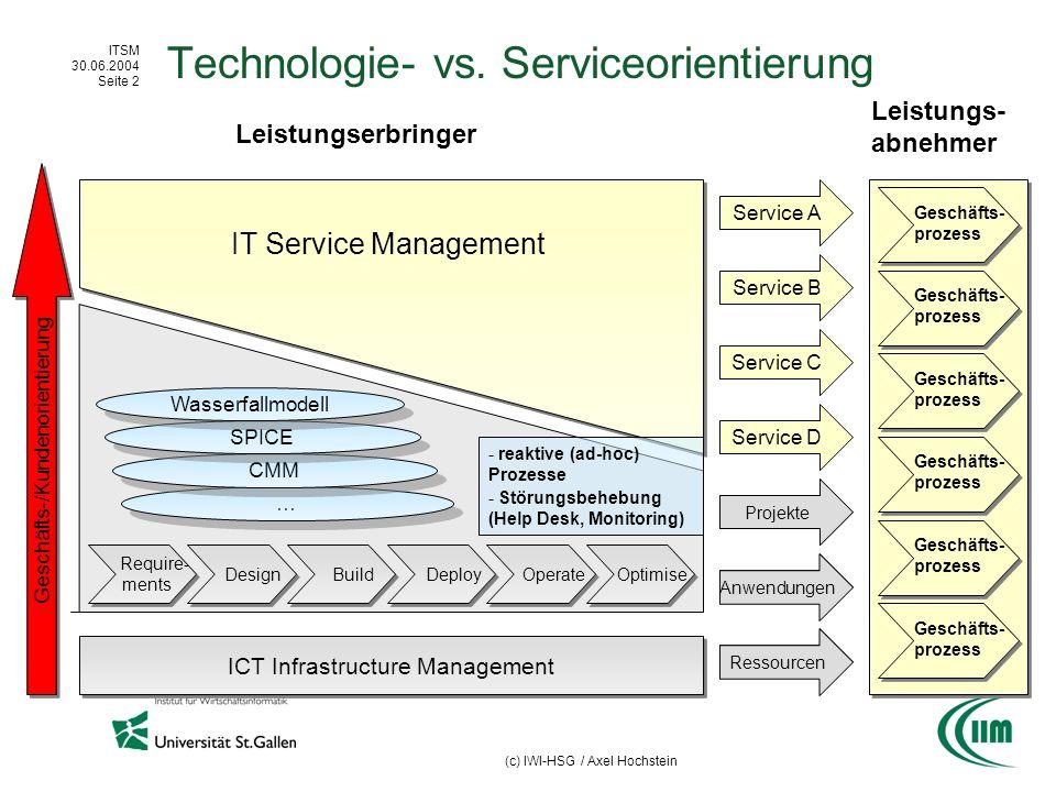 Technologie- vs. Serviceorientierung