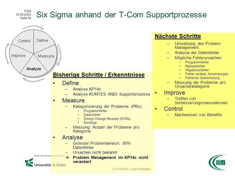 Six Sigma anhand der T-Com Supportprozesse