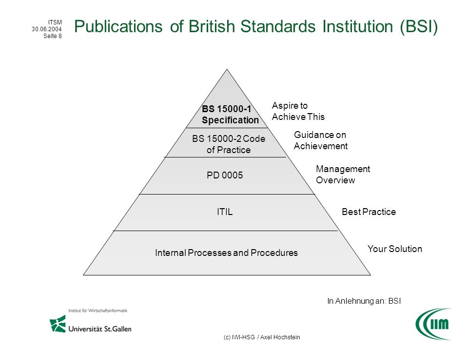 Publications of British Standards Institution (BSI)