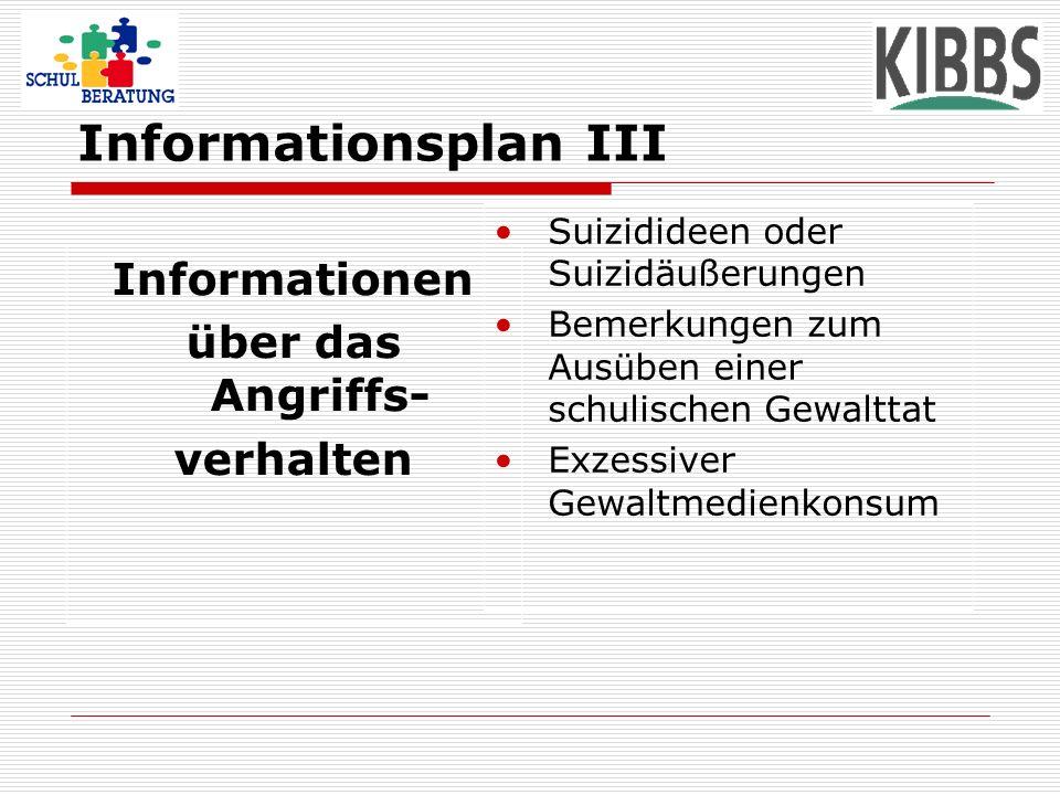 Informationsplan III Informationen über das Angriffs- verhalten