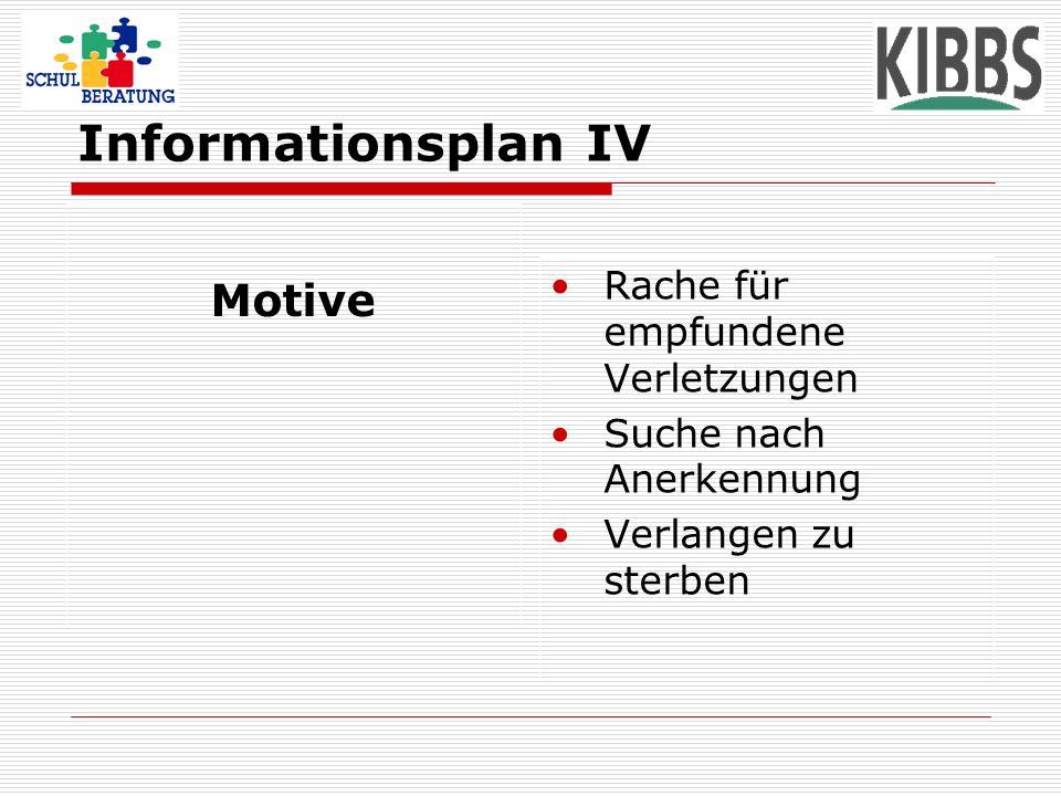Informationsplan IV Motive Rache für empfundene Verletzungen