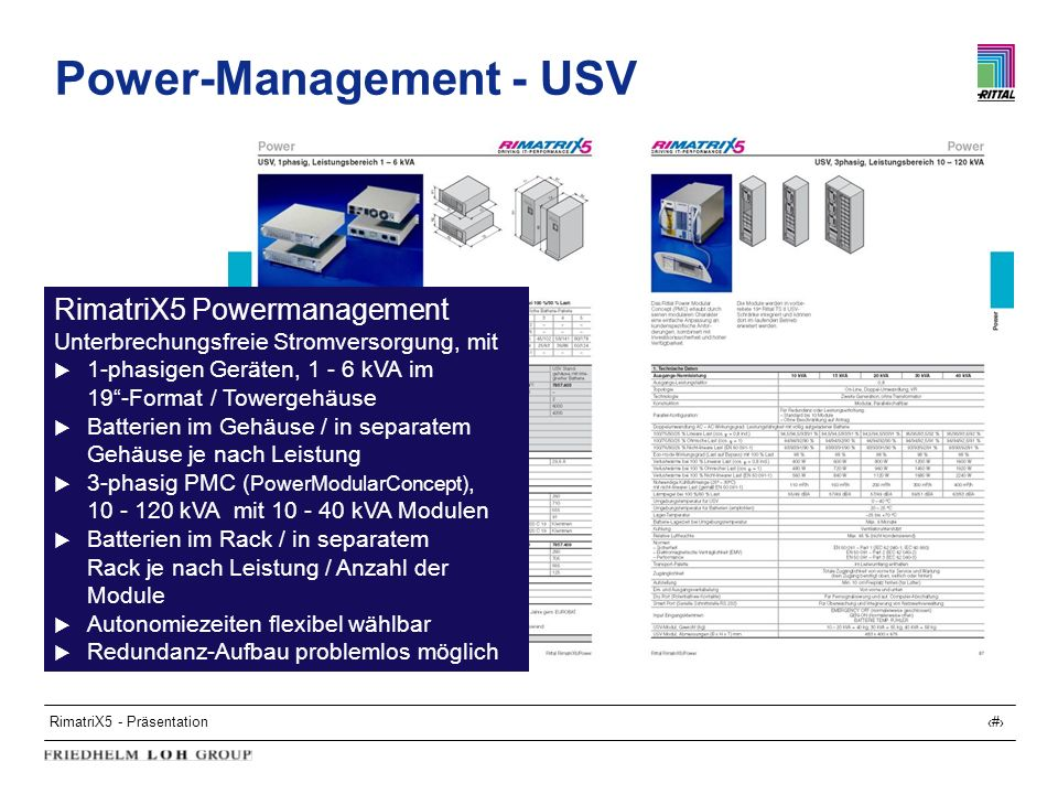 Power-Management - USV