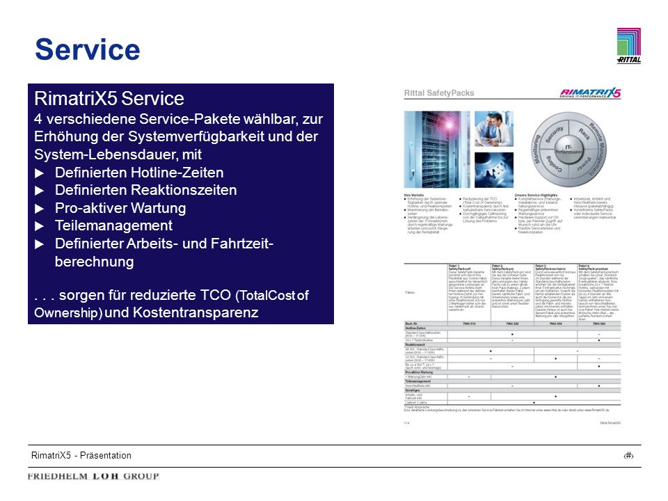 Service RimatriX5 Service