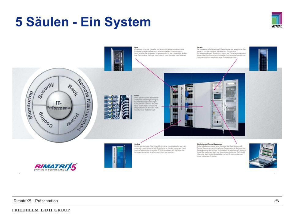 5 Säulen - Ein System