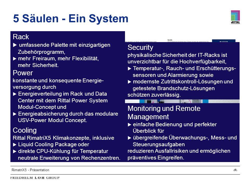5 Säulen - Ein System Rack Security Power