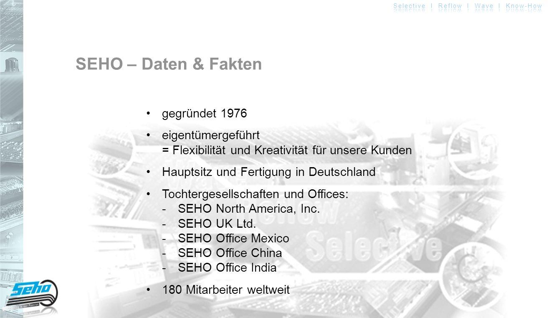 SEHO – Daten & Fakten • gegründet 1976
