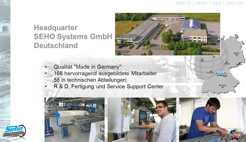 Headquarter SEHO Systems GmbH Deutschland