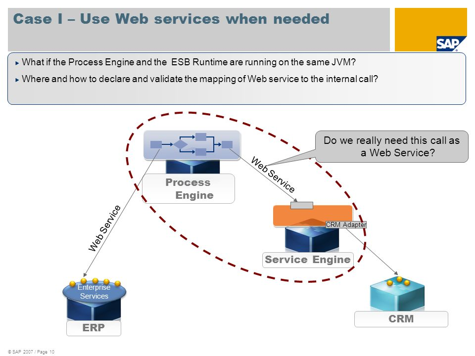 Case I – Use Web services when needed