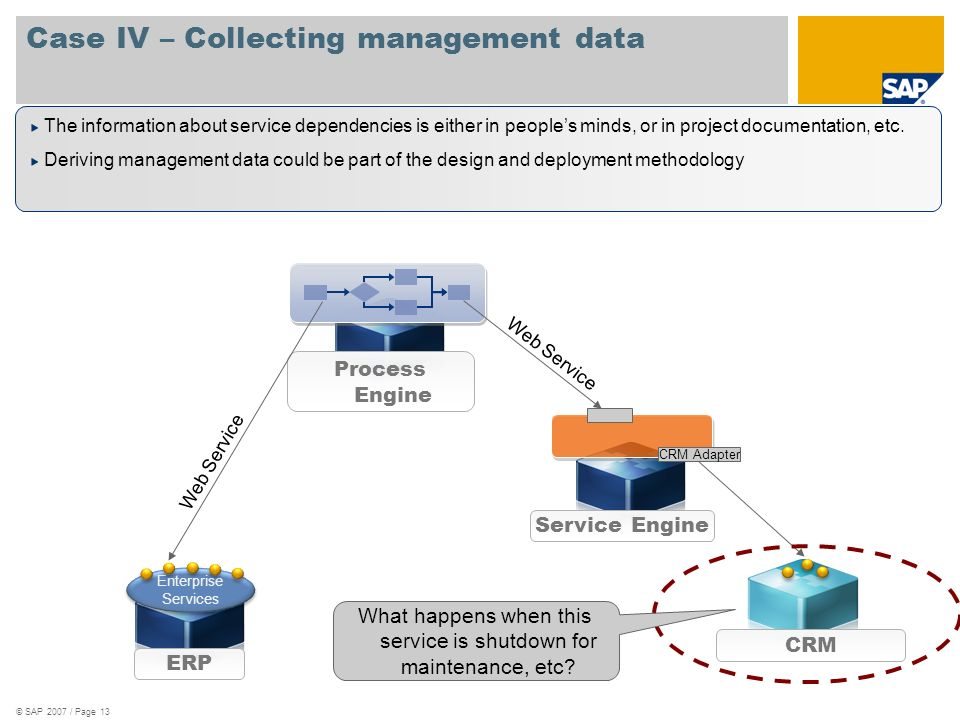 Case IV – Collecting management data