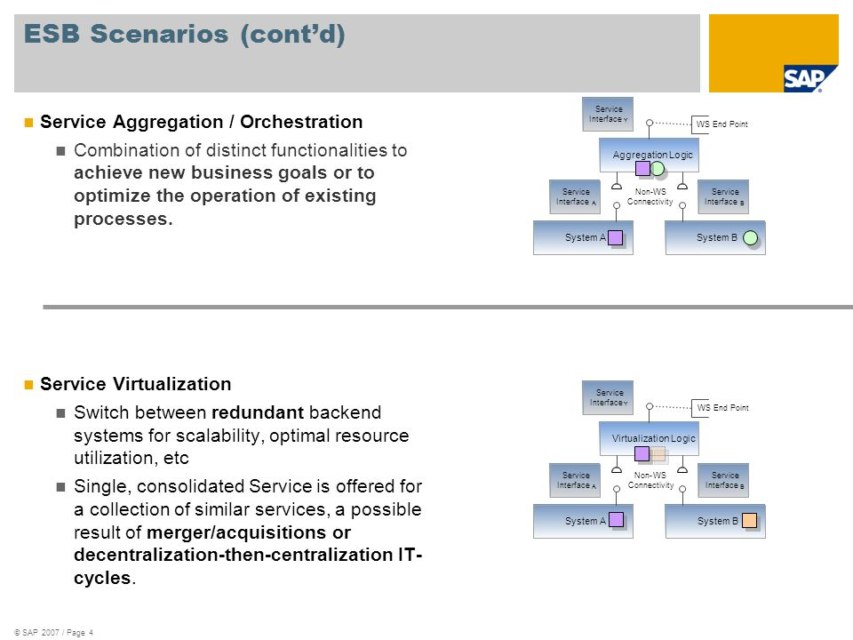 ESB Scenarios (cont'd)