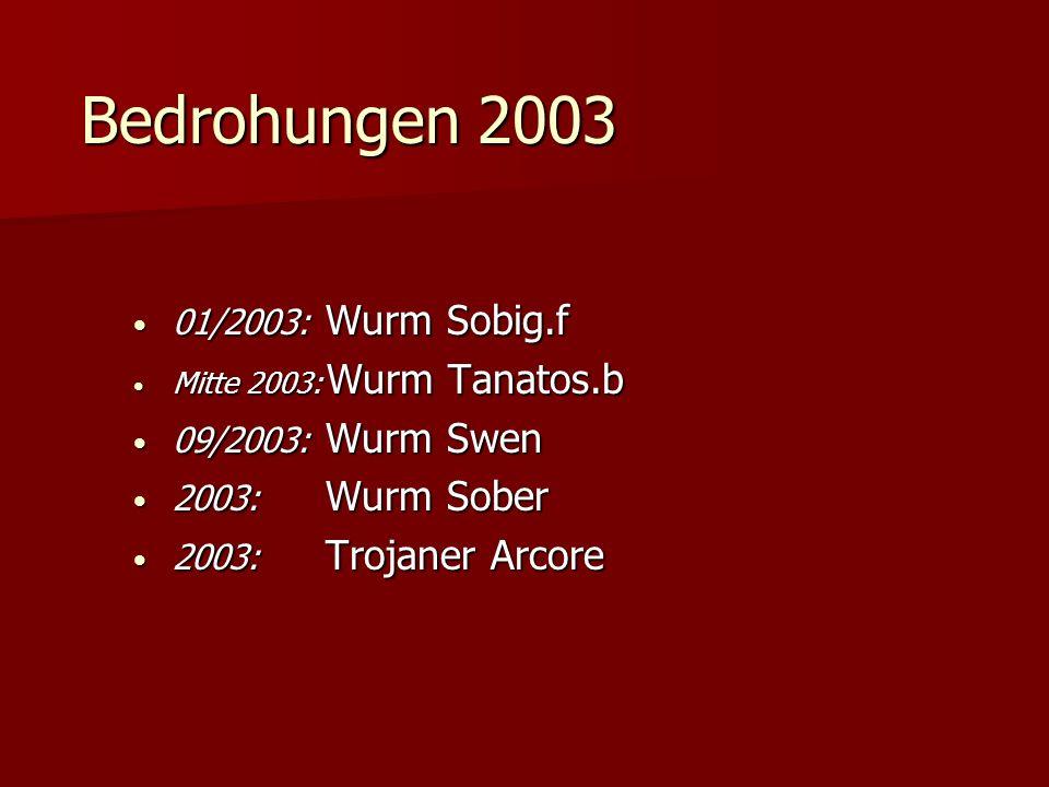 Bedrohungen 2003 01/2003: Wurm Sobig.f 09/2003: Wurm Swen