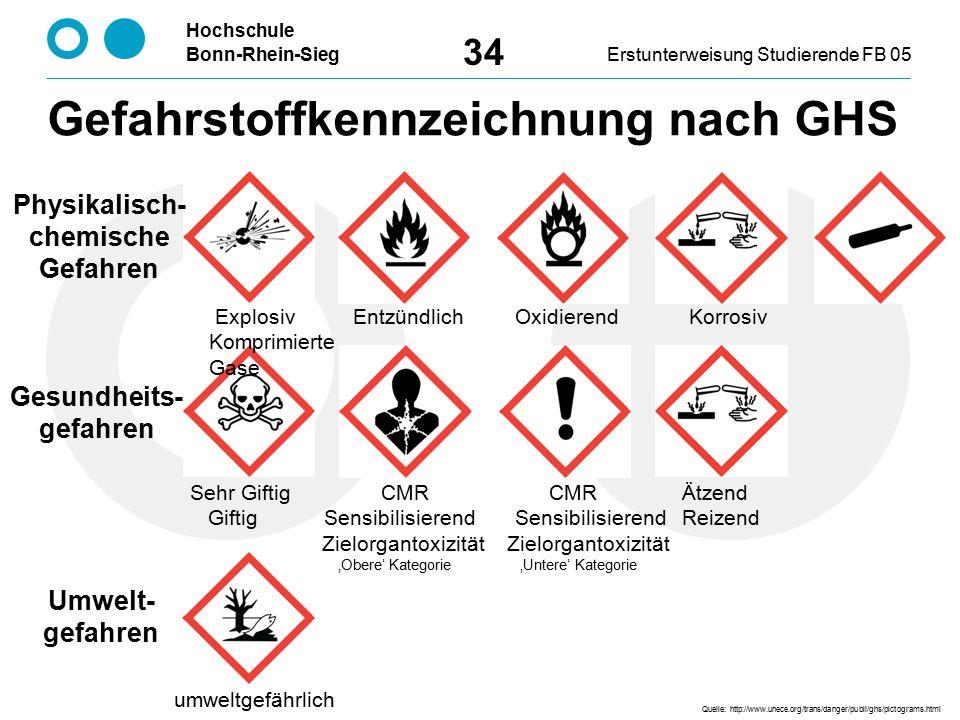 Gefahrstoffkennzeichnung nach GHS