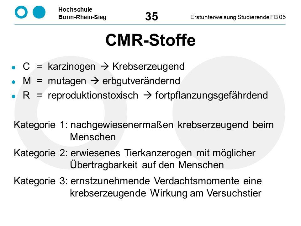 CMR-Stoffe C = karzinogen  Krebserzeugend