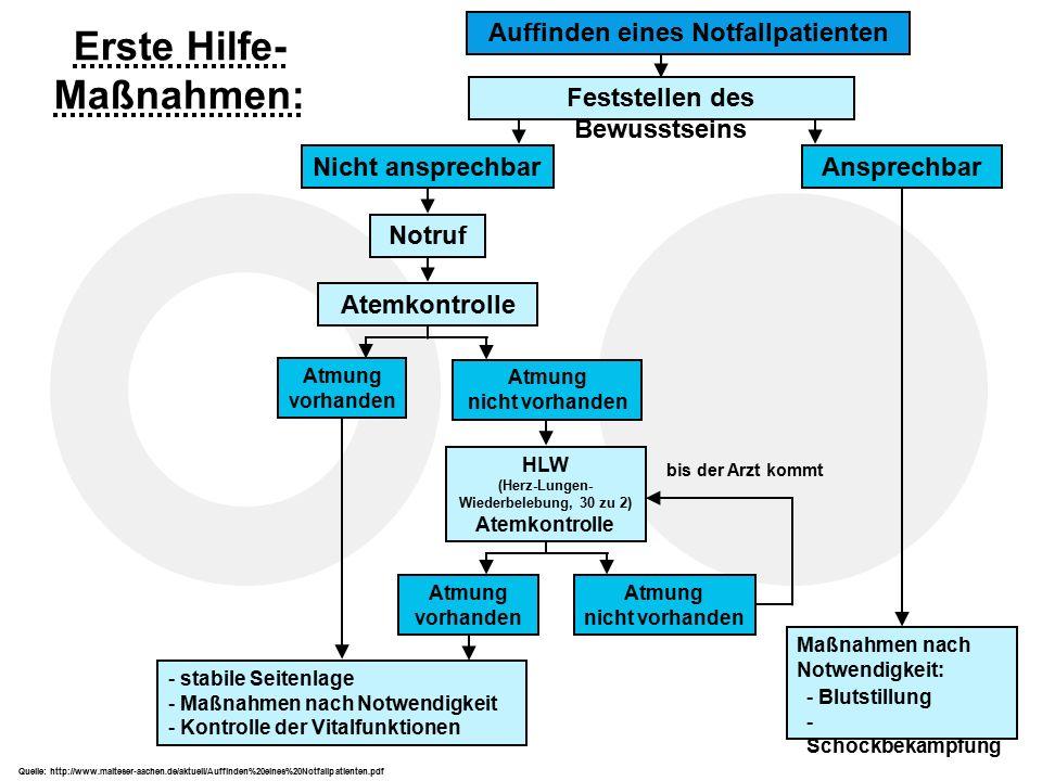 Erste Hilfe-Maßnahmen: