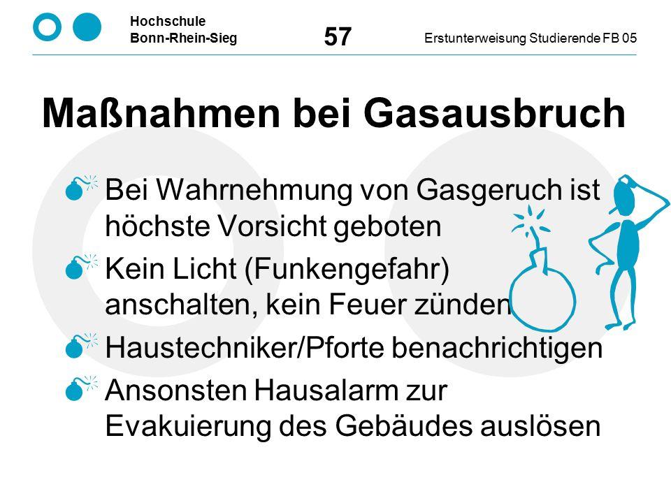 Maßnahmen bei Gasausbruch