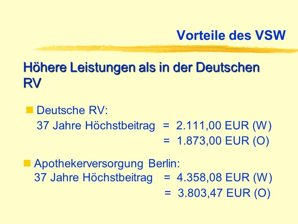 Höhere Leistungen als in der Deutschen RV