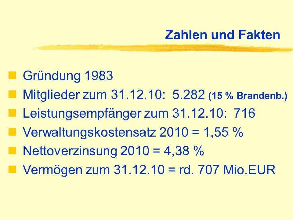 Zahlen und FaktenGründung 1983. Mitglieder zum 31.12.10: 5.282 (15 % Brandenb.) Leistungsempfänger zum 31.12.10: 716.