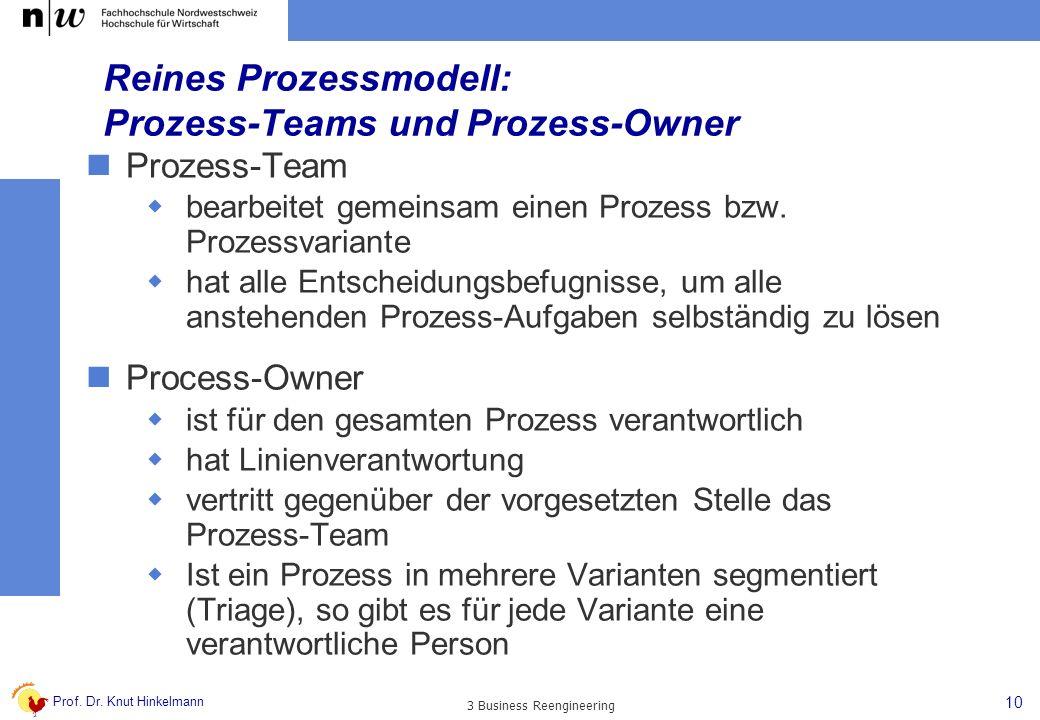 Reines Prozessmodell: Prozess-Teams und Prozess-Owner