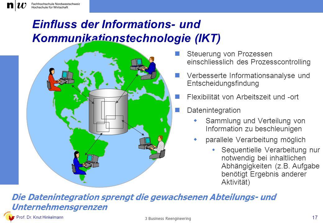 Einfluss der Informations- und Kommunikationstechnologie (IKT)