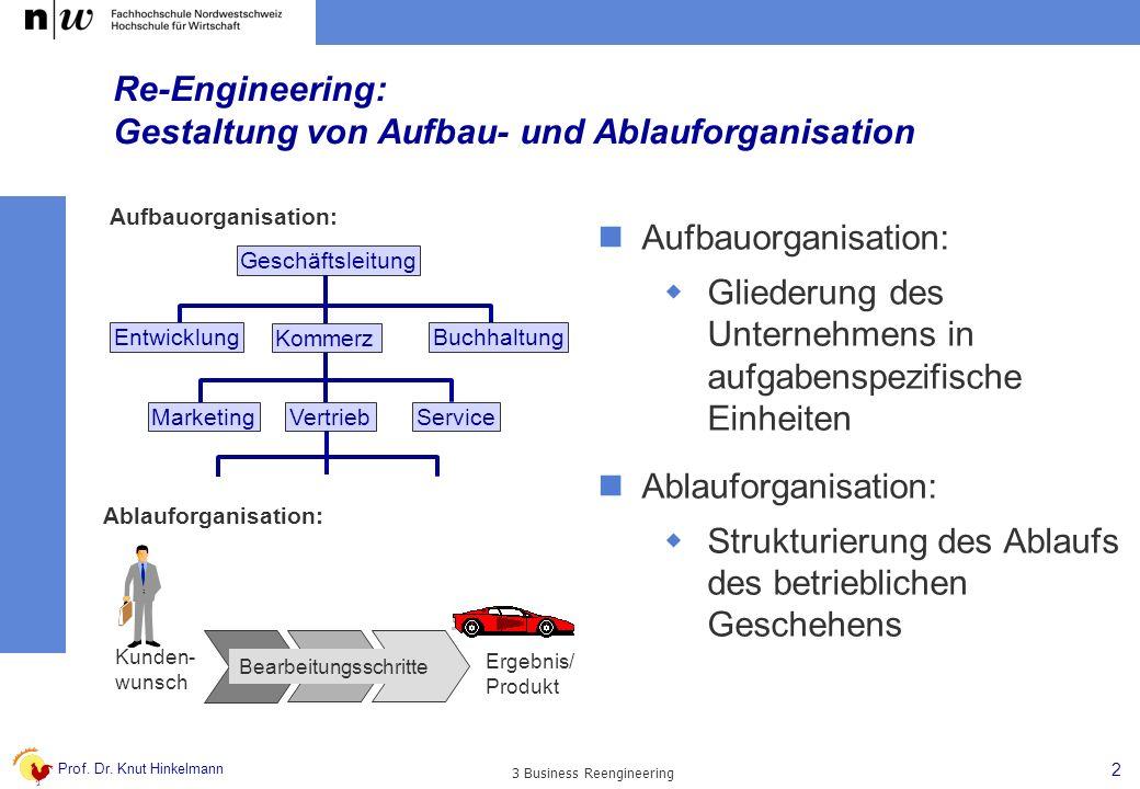 Re-Engineering: Gestaltung von Aufbau- und Ablauforganisation