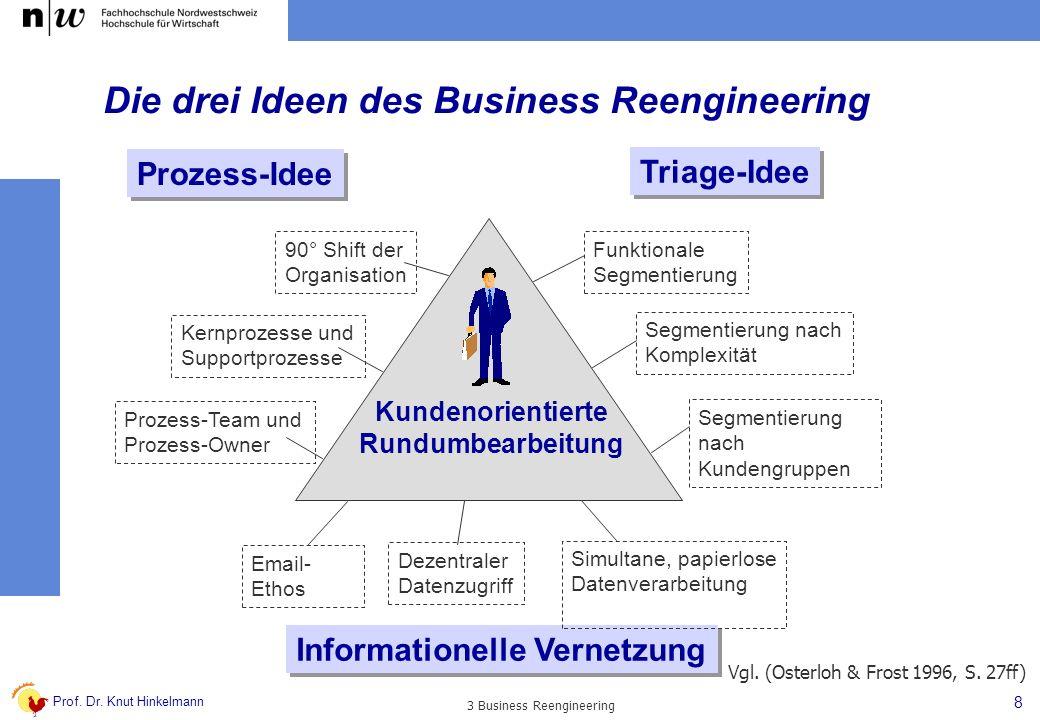 Die drei Ideen des Business Reengineering