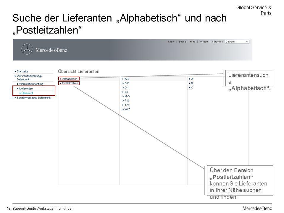 """Suche der Lieferanten """"Alphabetisch und nach """"Postleitzahlen"""