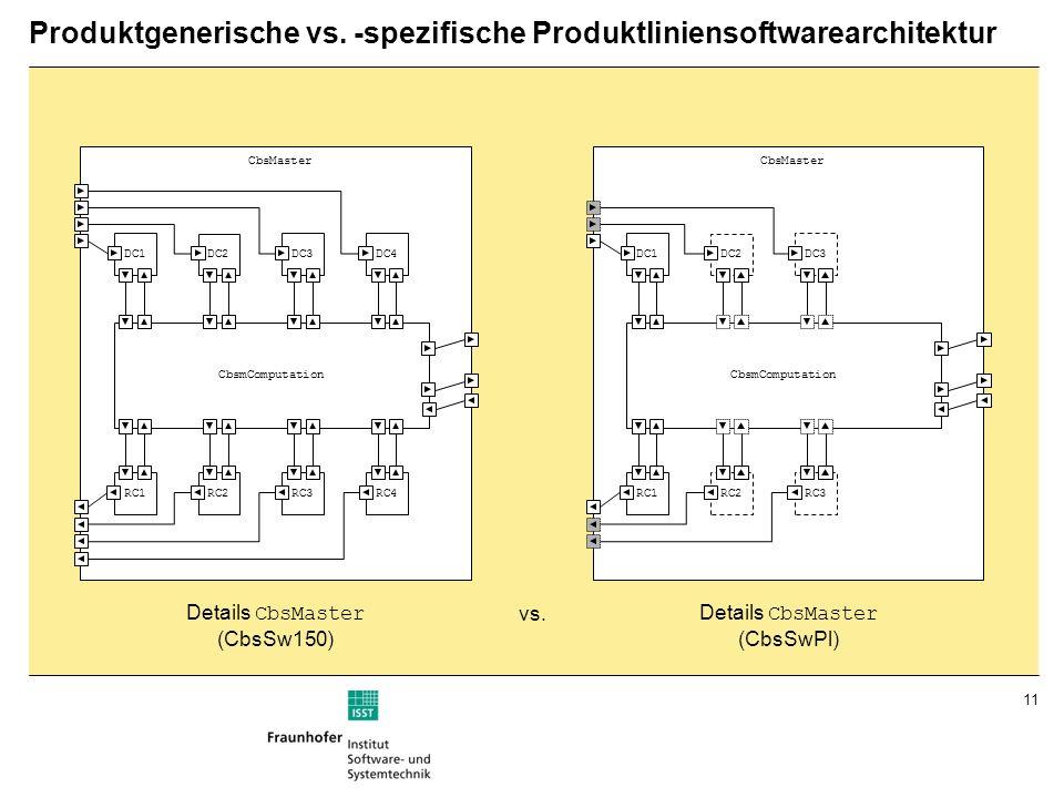 Produktgenerische vs. -spezifische Produktliniensoftwarearchitektur