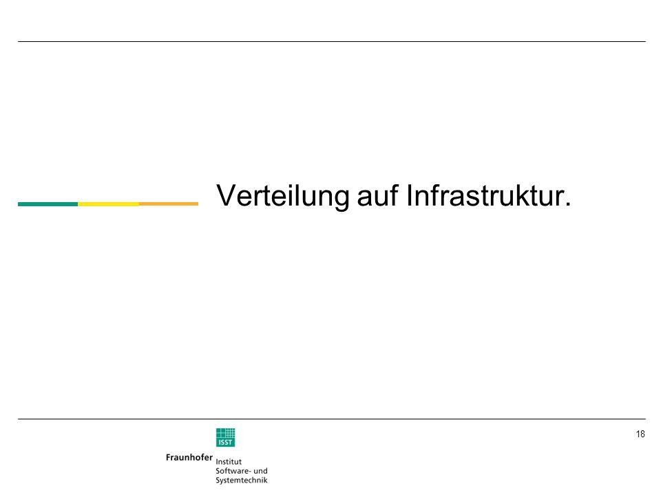 Verteilung auf Infrastruktur.