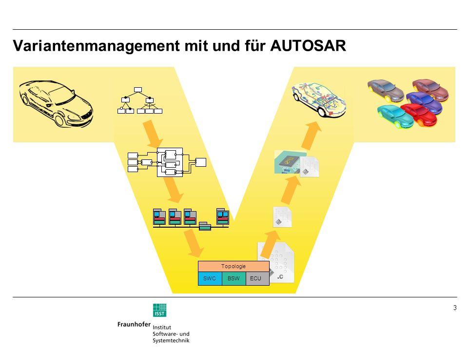 Variantenmanagement mit und für AUTOSAR