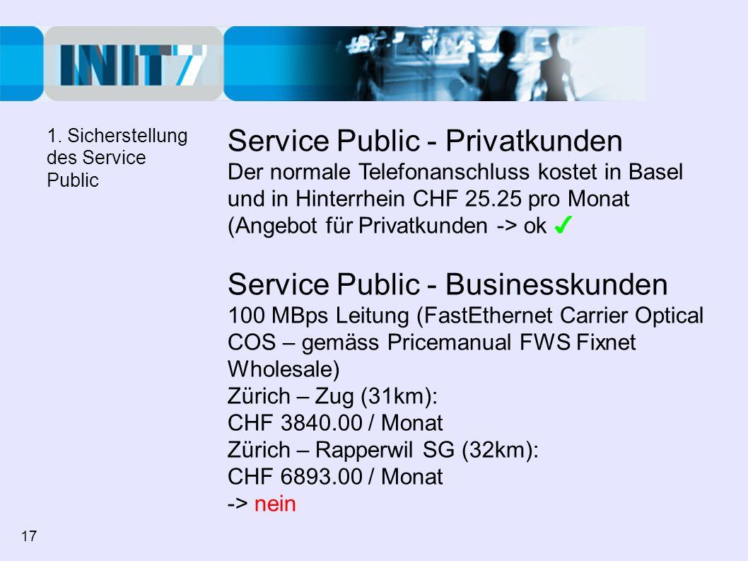 Service Public - Privatkunden